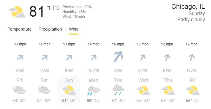 Weather map screenshot